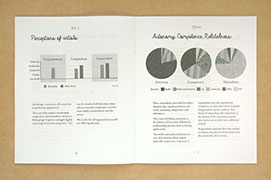 interdependence zine: spread with bar charts and pie charts; download PDF for details