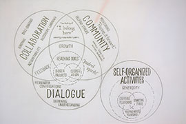 detail: collaboration, community, dialogue, self-organized activities