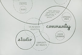 detail: community, studio
